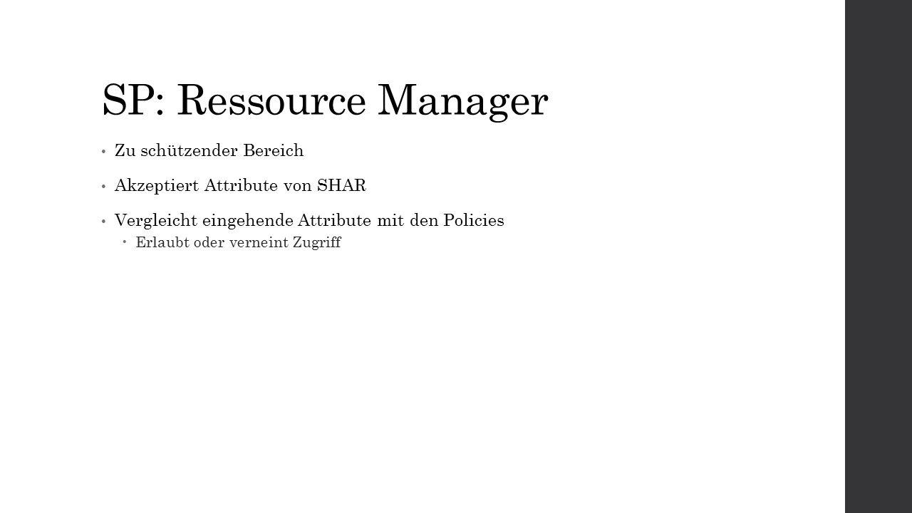 SP: Ressource Manager Zu schützender Bereich Akzeptiert Attribute von SHAR Vergleicht eingehende Attribute mit den Policies  Erlaubt oder verneint Zugriff