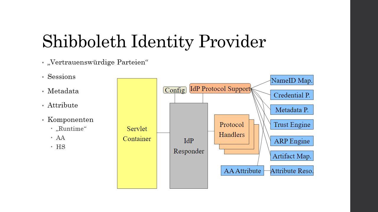 """Shibboleth Identity Provider """"Vertrauenswürdige Parteien"""" Sessions Metadata Attribute Komponenten  """"Runtime""""  AA  HS"""