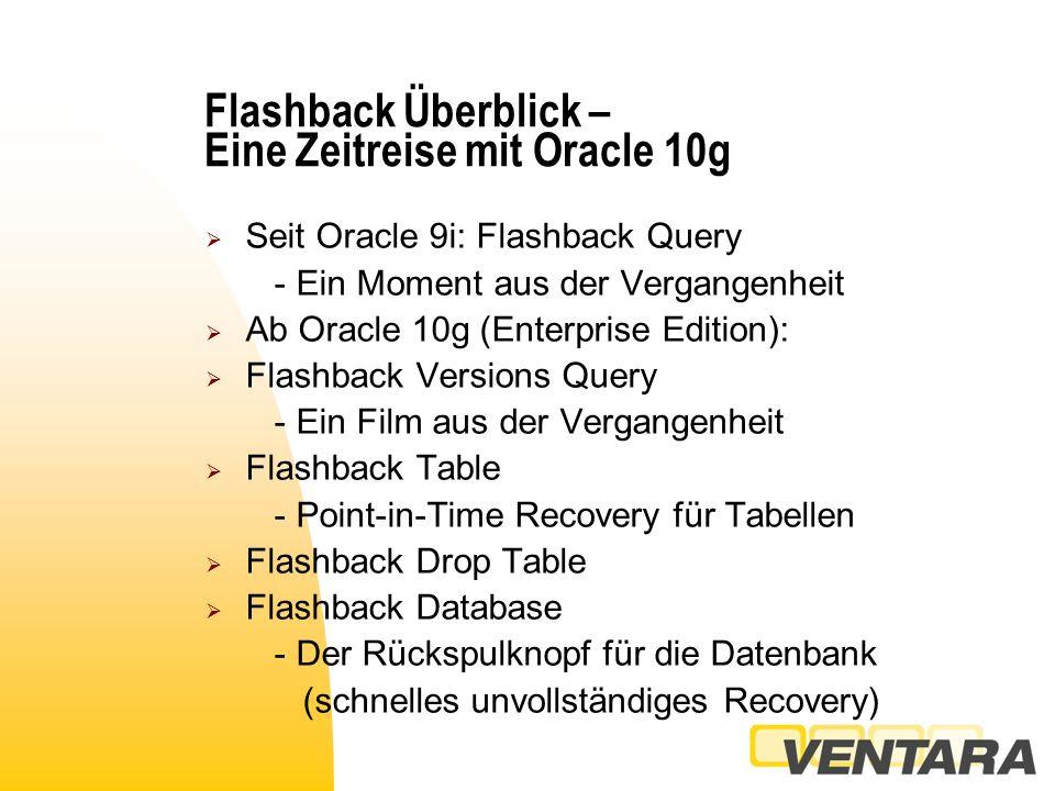 Voraussetzungen für Flashback  Flashback Query, Flashback Versions Query und Flashback Table basieren auf dem Prinzip von Lesekonsistenz über das UNDO Tablespace  Flashback Database benötigt neue Architektur- Komponente: Flashback Logs
