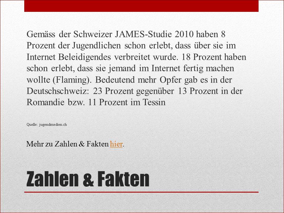 Zahlen & Fakten Gemäss der Schweizer JAMES-Studie 2010 haben 8 Prozent der Jugendlichen schon erlebt, dass über sie im Internet Beleidigendes verbreitet wurde.