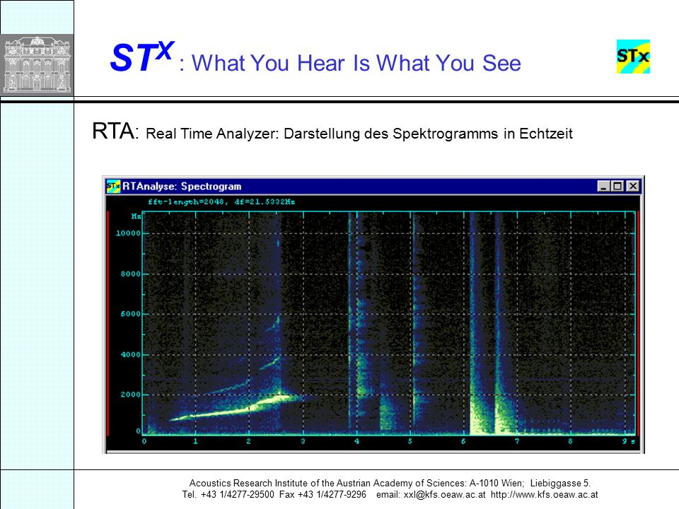 ST X : What You Hear Is What You See Acoustics Research Institute of the Austrian Academy of Sciences: A-1010 Wien; Liebiggasse 5.
