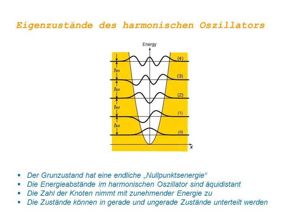 """Eigenzustände des harmonischen Oszillators  Der Grunzustand hat eine endliche """"Nullpunktsenergie  Die Energieabstände im harmonischen Oszillator sind äquidistant  Die Zahl der Knoten nimmt mit zunehmender Energie zu  Die Zustände können in gerade und ungerade Zustände unterteilt werden"""
