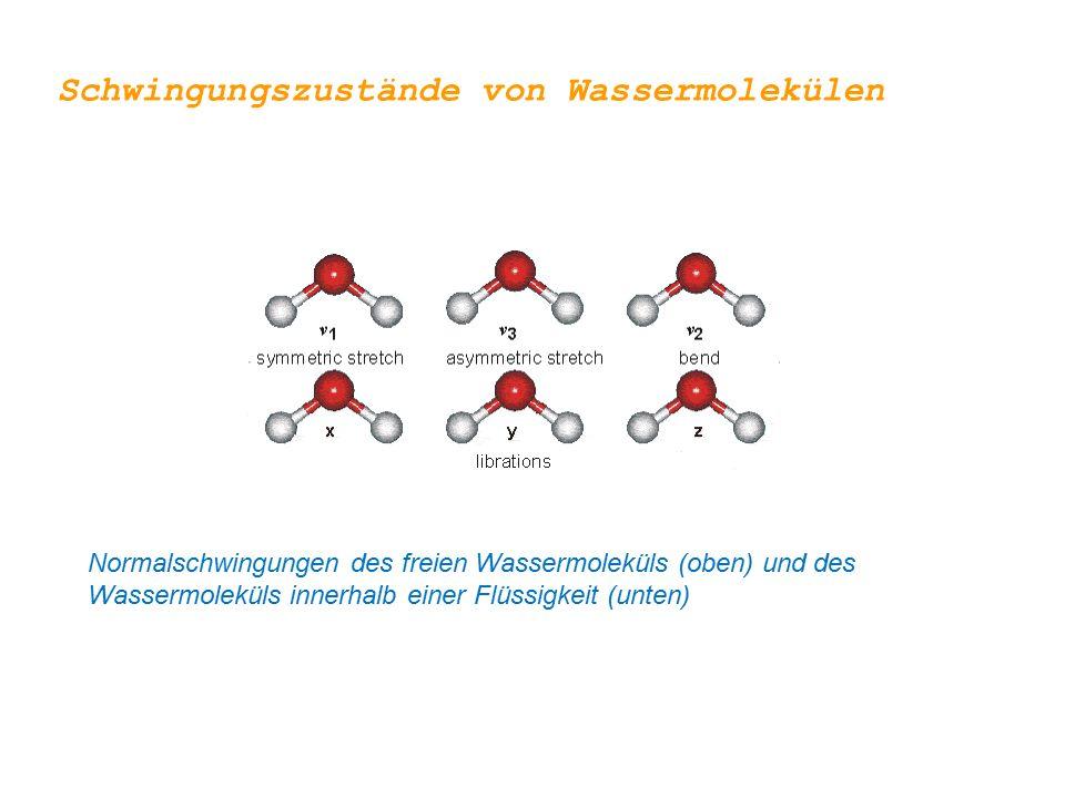 Normalschwingungen des freien Wassermoleküls (oben) und des Wassermoleküls innerhalb einer Flüssigkeit (unten) Schwingungszustände von Wassermolekülen