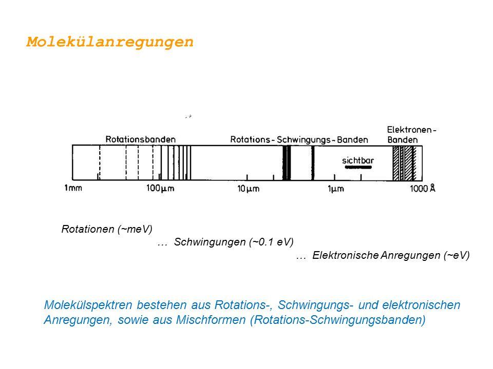 Rotationen (~meV) … Schwingungen (~0.1 eV) … Elektronische Anregungen (~eV) Molekülspektren bestehen aus Rotations-, Schwingungs- und elektronischen Anregungen, sowie aus Mischformen (Rotations-Schwingungsbanden) Molekülanregungen
