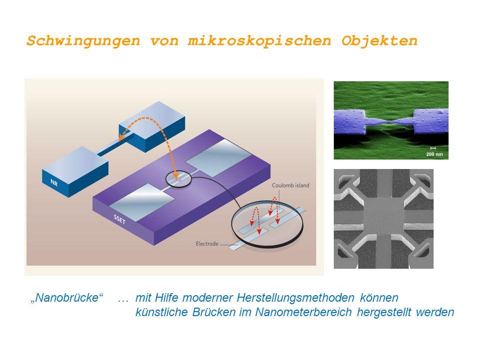 """Schwingungen von mikroskopischen Objekten """"Nanobrücke … mit Hilfe moderner Herstellungsmethoden können künstliche Brücken im Nanometerbereich hergestellt werden"""