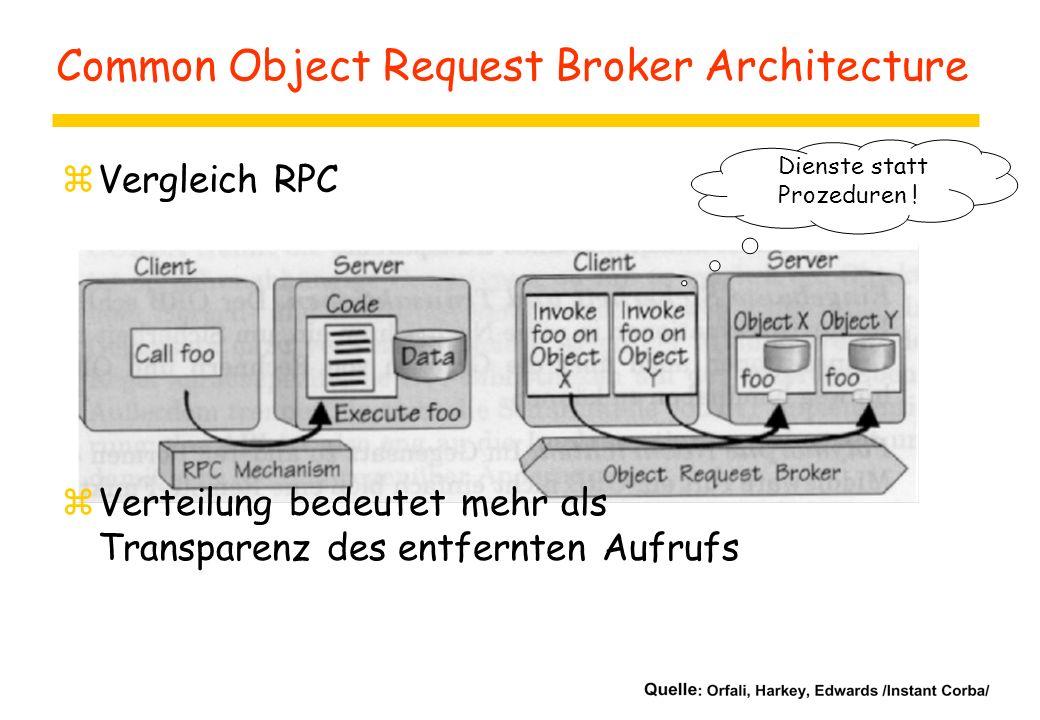 Common Object Request Broker Architecture zVergleich RPC zVerteilung bedeutet mehr als Transparenz des entfernten Aufrufs Dienste statt Prozeduren !