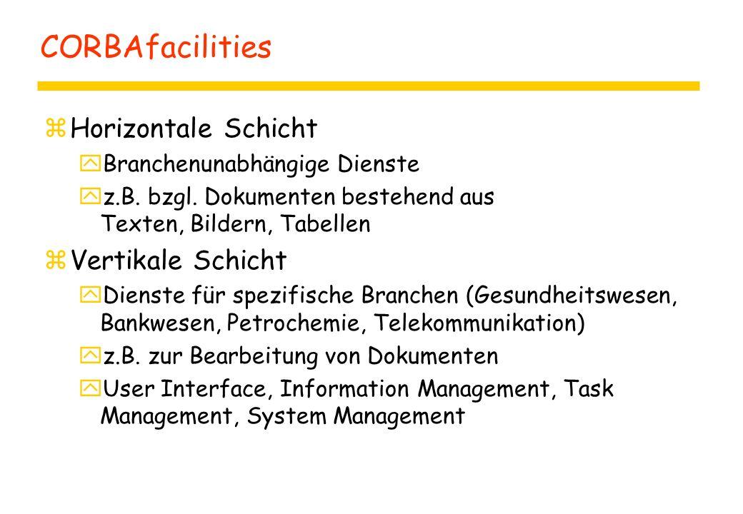 CORBAfacilities zHorizontale Schicht yBranchenunabhängige Dienste yz.B.