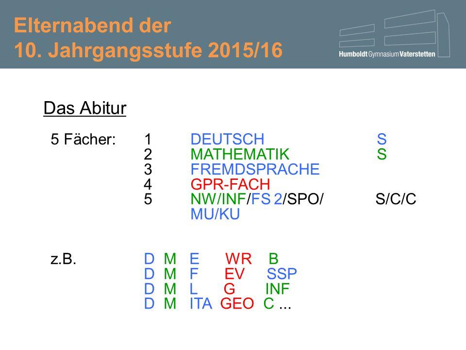 Das Abitur 5 Fächer:1DEUTSCHS 2MATHEMATIKS 3FREMDSPRACHE 4GPR-FACH 5NW/INF/FS 2/SPO/ S/C/C MU/KU z.B.