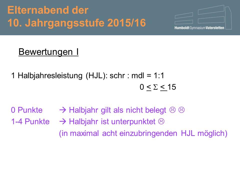 Bewertungen I 1 Halbjahresleistung (HJL): schr : mdl = 1:1 0 <  < 15 0 Punkte  Halbjahr gilt als nicht belegt   1-4 Punkte  Halbjahr ist unterpunktet  (in maximal acht einzubringenden HJL möglich)