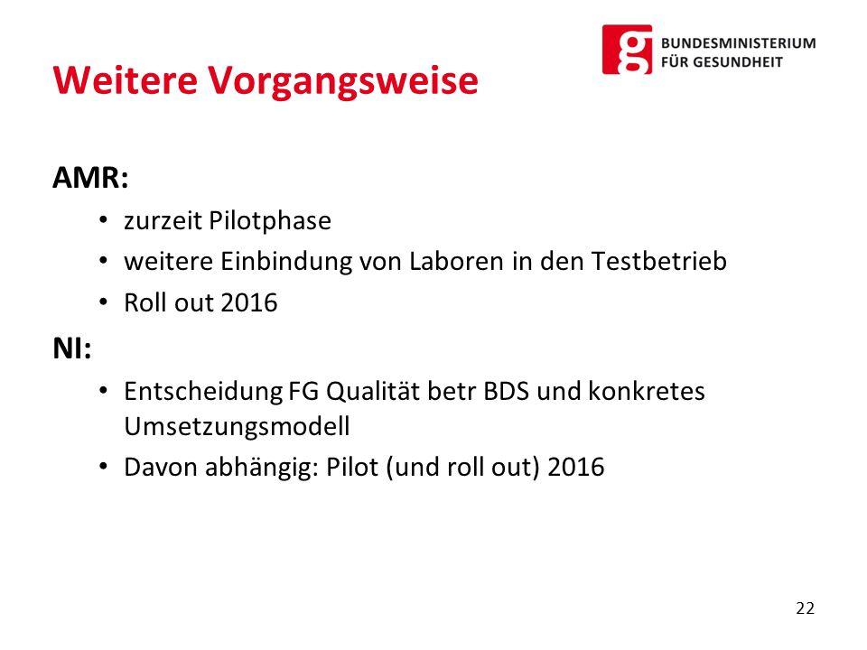 Weitere Vorgangsweise AMR: zurzeit Pilotphase weitere Einbindung von Laboren in den Testbetrieb Roll out 2016 NI: Entscheidung FG Qualität betr BDS und konkretes Umsetzungsmodell Davon abhängig: Pilot (und roll out) 2016 22