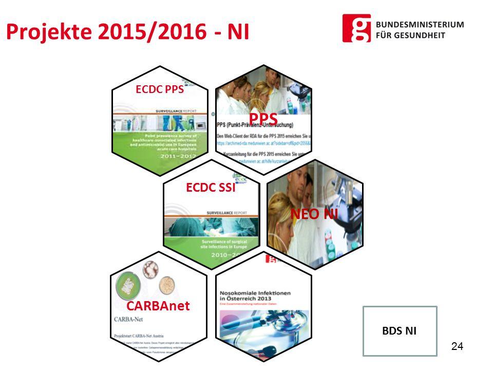 Projekte 2015/2016 - NI ECDC PPS ECDC SSI NEO NI PPS CARBAnet 24 BDS NI