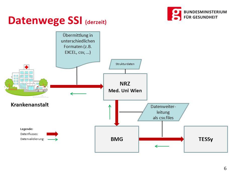 Nützliche Links Bundeszielsteuerungsvertrag http://www.bmg.gv.at/cms/home/attachments/6/0/5/CH1443/CMS1371563907633/b-zv_urschrift.pdf WHO AMR Global Action Plan (GAP) http://www.who.int/drugresistance/amr_global_action_plan/en/ EAAD (European Antibiotic Resistance Awareness Day) http://ecdc.europa.eu/en/eaad/pages/home.aspx EARSnet (European Antimicrobial Resistance Surveillance Network) http://www.ecdc.europa.eu/en/activities/surveillance/EARS-Net/Pages/index.aspx http://www.ecdc.europa.eu/en/activities/surveillance/EARS-Net/Pages/index.aspx ESAC (European Surveillance of Antbiotic Consumption) http://www.eucast.org/clinical_breakpoints/ EUCAST (European Committee on Antimicrobial Susceptibility Testing) http://www.eucast.org/ ANISS (Austrian Nosocomial Infections Surveillance System) http://www.meduniwien.ac.at/hp/krankenhaushygiene/forschung-lehre/aniss-surveillance/ PROHYG, AURES http://www.bmg.gv.at 27