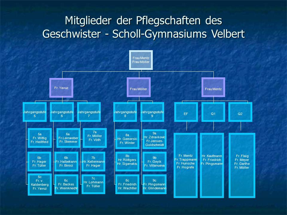 Mitglieder der Pflegschaften des Geschwister - Scholl-Gymnasiums Velbert Frau Mentz Frau Möller Fr.