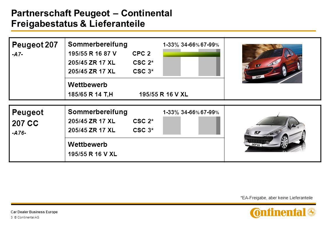 Car Dealer Business Europe Partnerschaft Peugeot – Continental Freigabestatus & Lieferanteile 4 © Continental AG Peugeot 307 -T5- Sommerbereifung Wettbewerb 205/55 R 16 V 205/50 R 17 W 1-33%34-66 % 67-99 % 195/65 R 15 91 HCPC Peugeot 308 (307 Succ.) -T7- Sommerbereifung Wettbewerb 225/45 R 18 W XL 1-33%34-66 % 67-99 % 195/65 R 15 91 H CPC 2 205/55 R 16 91 V CPC 2 225/45 R 17 94 W XL CSC 3 Anteil folgt