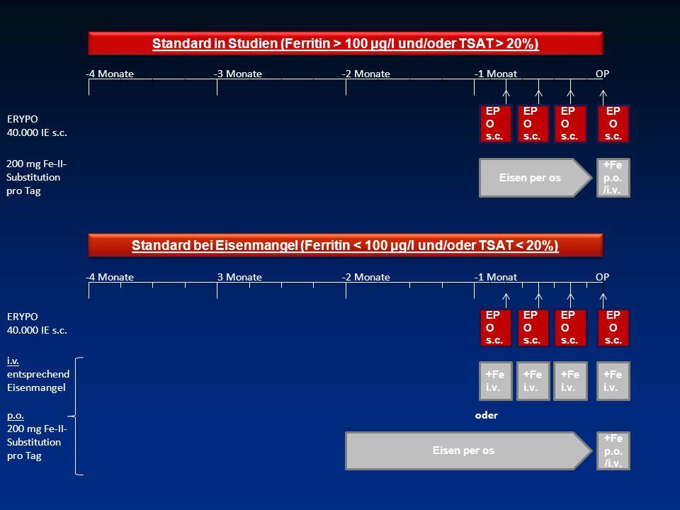 -4 Monate-3 Monate-2 Monate-1 MonatOP +Fe p.o. /i.v. oder Standard in Studien (Ferritin > 100 μg/l und/oder TSAT > 20%) Standard bei Eisenmangel (Ferr
