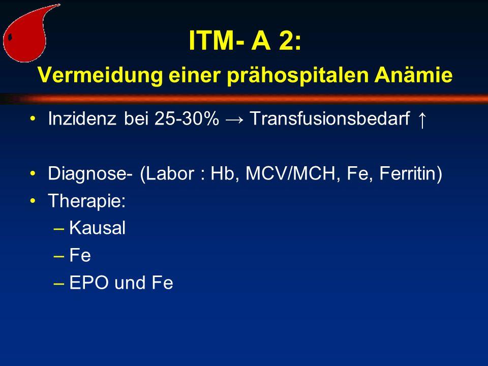 ITM- A 2: Vermeidung einer prähospitalen Anämie Inzidenz bei 25-30% → Transfusionsbedarf ↑ Diagnose- (Labor : Hb, MCV/MCH, Fe, Ferritin) Therapie: –Ka
