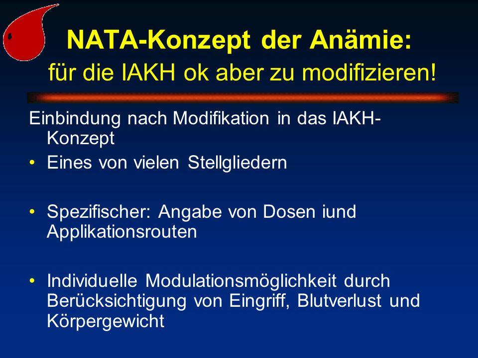 NATA-Konzept der Anämie: für die IAKH ok aber zu modifizieren! Einbindung nach Modifikation in das IAKH- Konzept Eines von vielen Stellgliedern Spezif