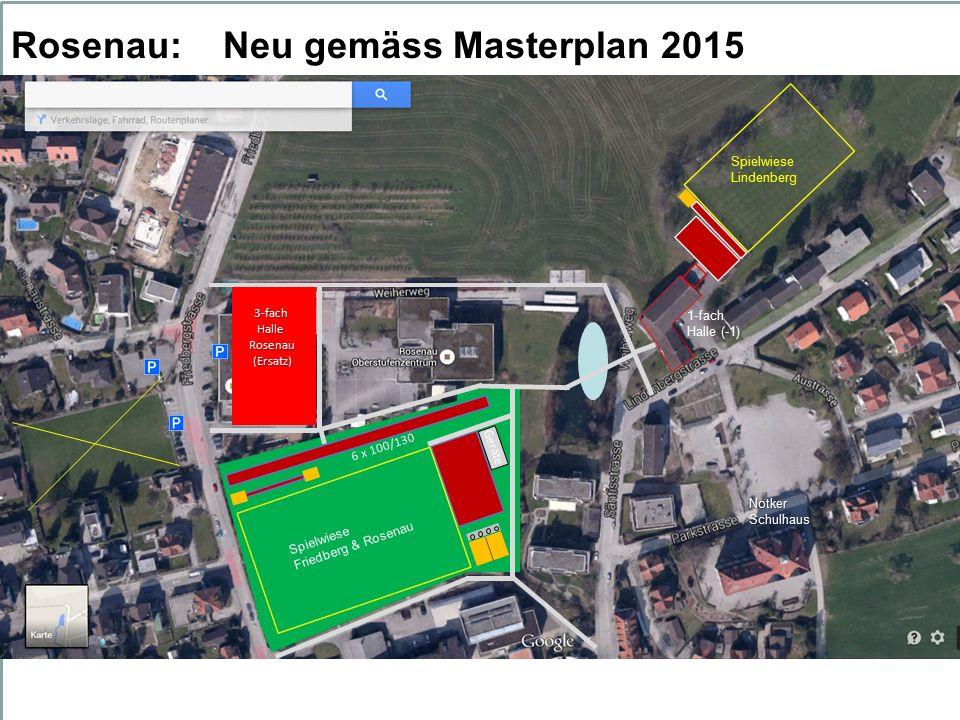 --Fussball Rosenau: Neu gemäss Masterplan 2015 Tennisclub Friedberg Spielwiese Lindenberg 3-fachHalleRosenau(Ersatz) 1-fach Halle (-1) NotkerSchulhaus