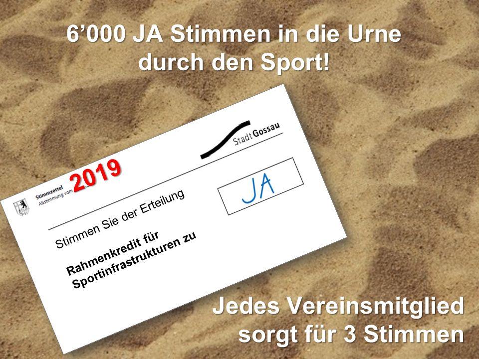 Beurteilung ** «Cockpit» ** Über alle städtischen Infrastrukturen sowie die Vereinsanlagen in Gossau, Arnegg und (Andwil nur Schulanlagen) 6'000 JA St