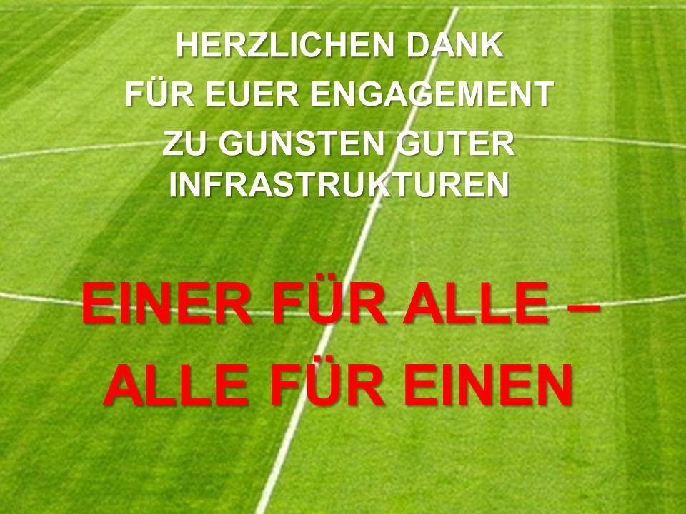 IST-Analyse «Gossau ist sportlich» 25% in Sportvereinen = 4`500 48% Ungebunden regelm.
