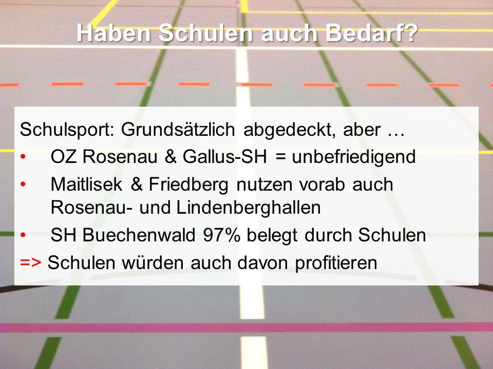 IST-Analyse «Zusammenfassung» Einige Anlagen sind überaltert (Stadt und Privat) Generell hoher Sanierungsbedarf Zu wenig wettkampftaugliche Anlagen Hallenschwimmbad am Ende des «Lebenszyklus» Zu wenig Platz, vorab in grossen Hallen Schulsport: Grundsätzlich abgedeckt, aber … OZ Rosenau & Gallus-SH = unbefriedigend Maitlisek & Friedberg nutzen vorab auch Rosenau- und Lindenberghallen SH Buechenwald 97% belegt durch Schulen => Schulen würden auch davon profitieren Haben Schulen auch Bedarf