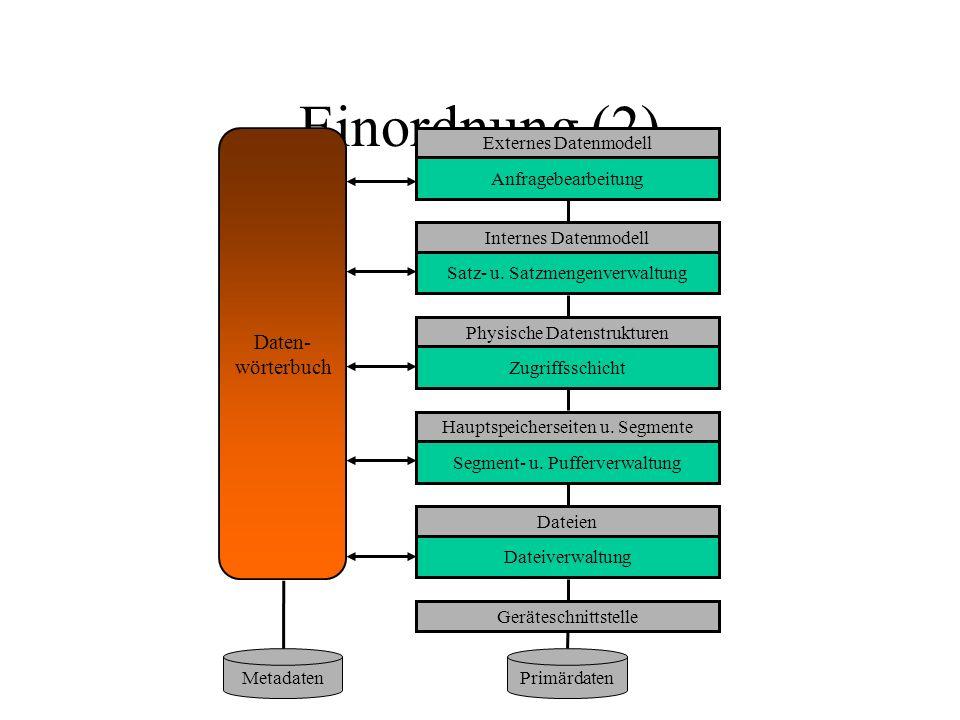 Einordnung (2) Externes Datenmodell Anfragebearbeitung Internes Datenmodell Satz- u. Satzmengenverwaltung Physische Datenstrukturen Zugriffsschicht Ha