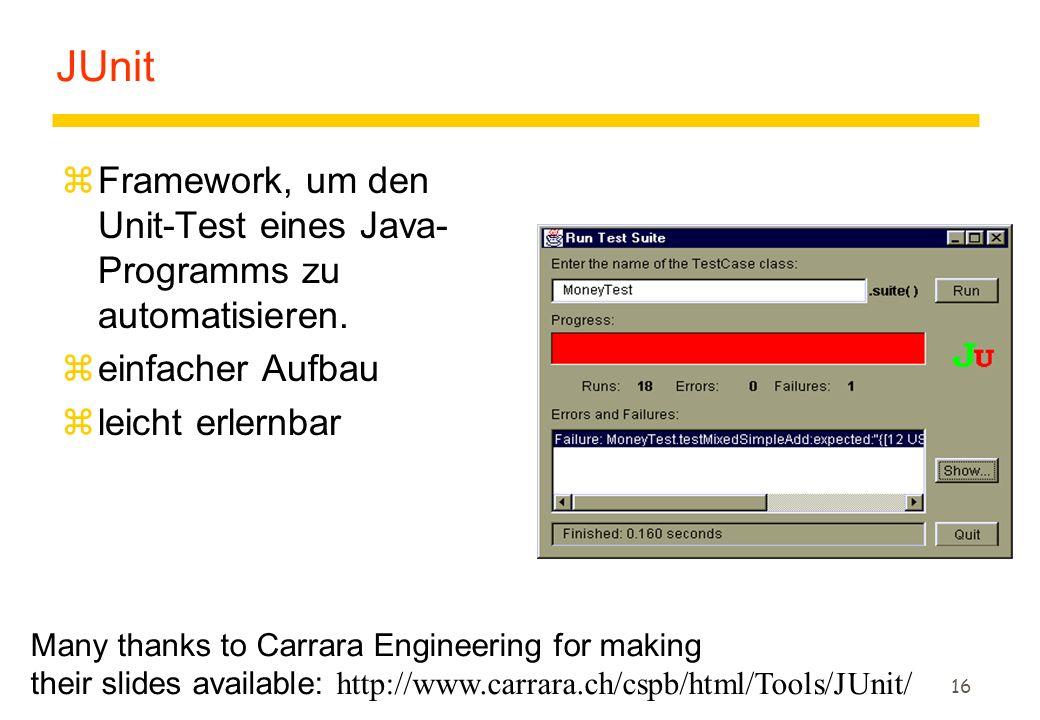 16 JUnit zFramework, um den Unit-Test eines Java- Programms zu automatisieren. zeinfacher Aufbau zleicht erlernbar Many thanks to Carrara Engineering