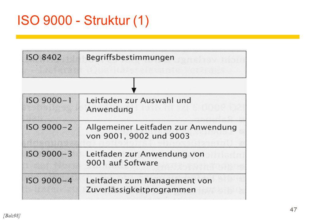 47 ISO 9000 - Struktur (1) [Balz98]