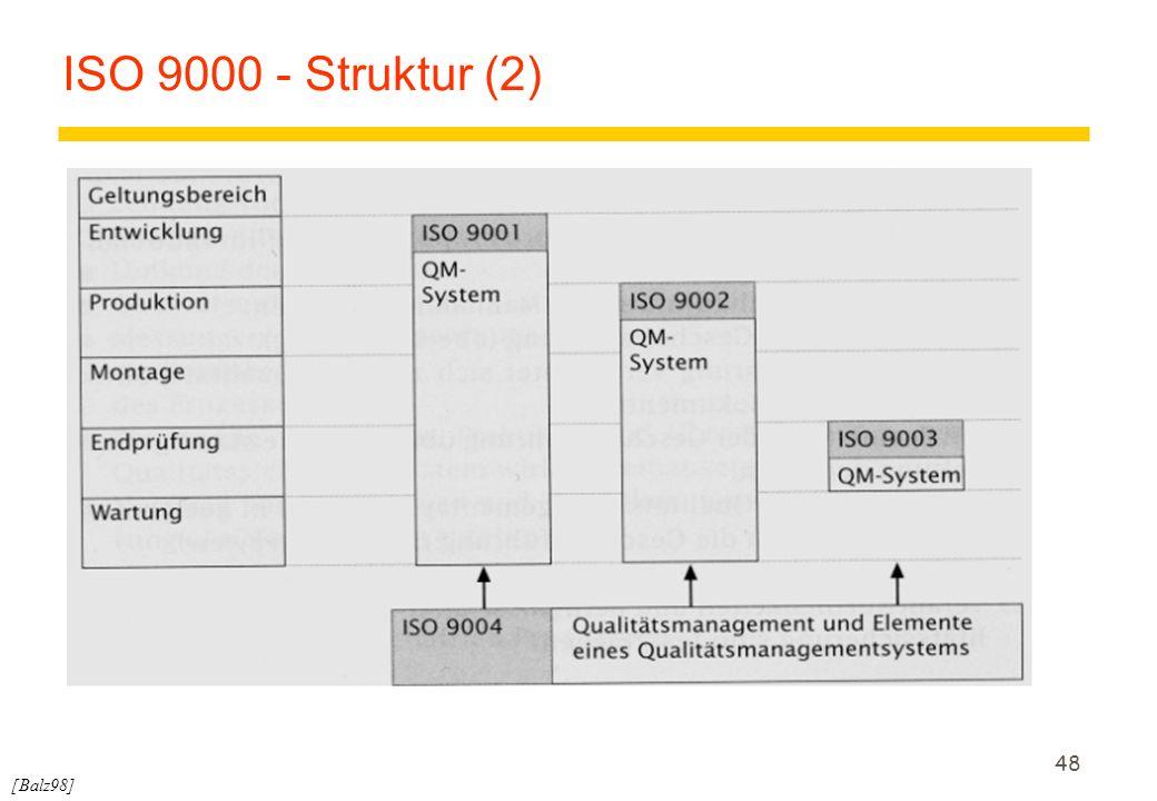 48 ISO 9000 - Struktur (2) [Balz98]