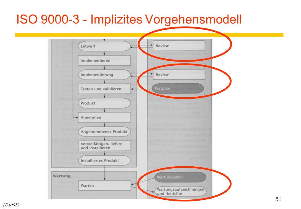 51 ISO 9000-3 - Implizites Vorgehensmodell [Balz98]