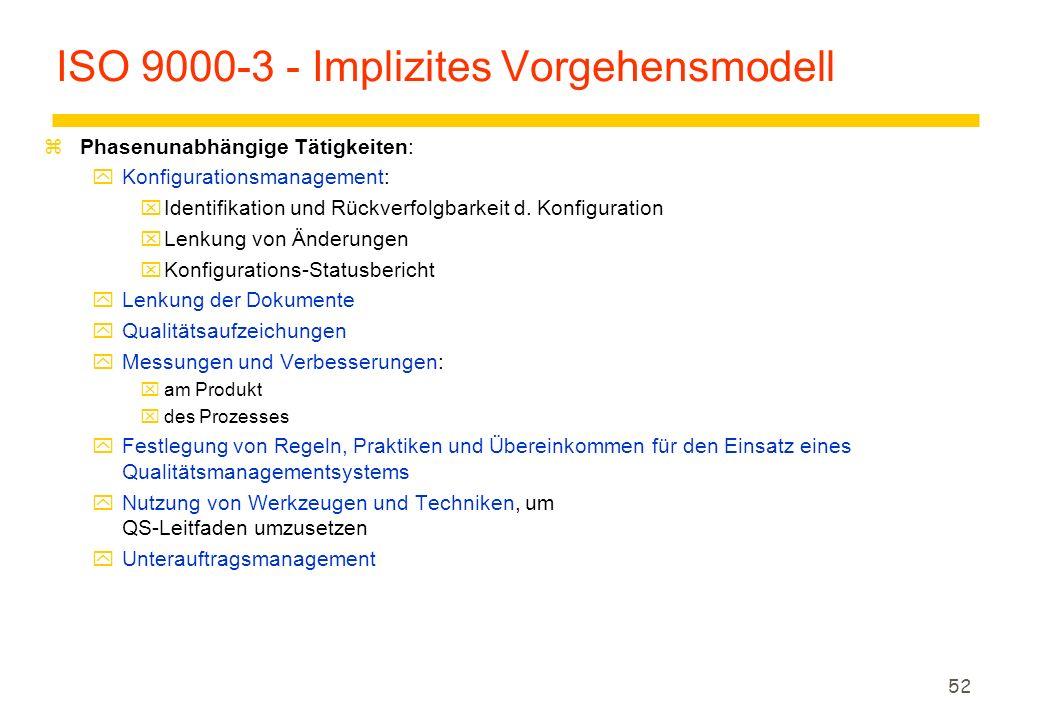 52 ISO 9000-3 - Implizites Vorgehensmodell zPhasenunabhängige Tätigkeiten: yKonfigurationsmanagement: xIdentifikation und Rückverfolgbarkeit d. Konfig