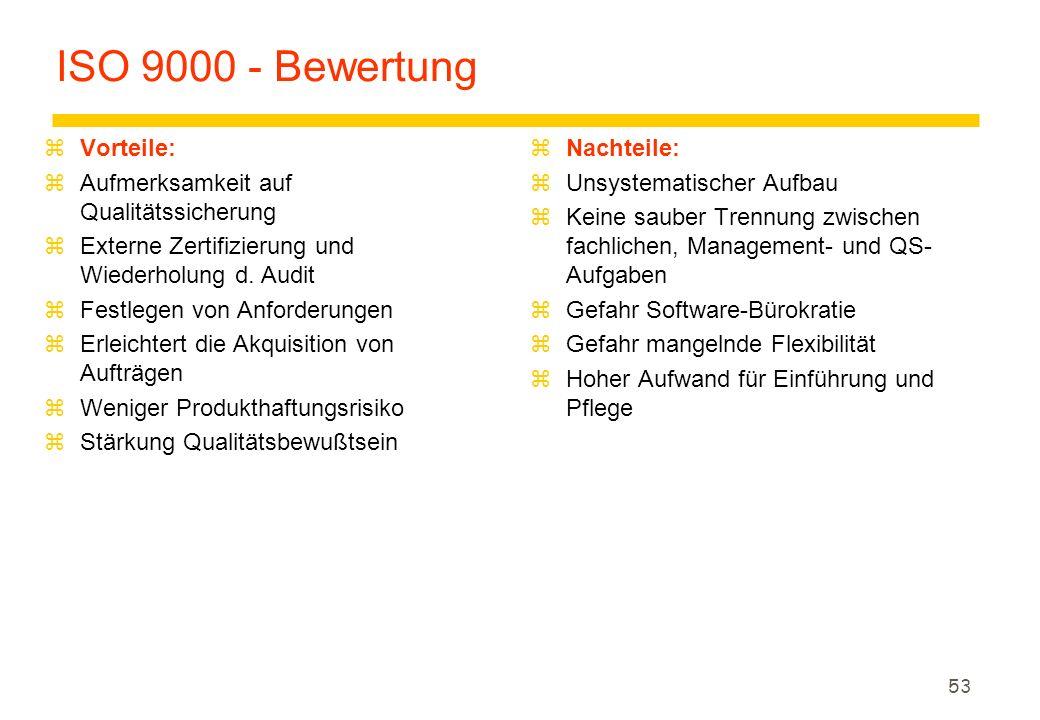 53 ISO 9000 - Bewertung zVorteile: zAufmerksamkeit auf Qualitätssicherung zExterne Zertifizierung und Wiederholung d. Audit zFestlegen von Anforderung