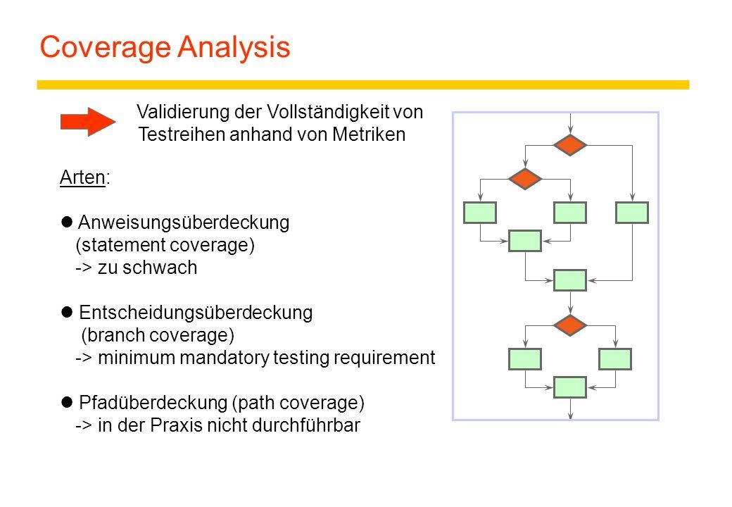 Validierung der Vollständigkeit von Testreihen anhand von Metriken Arten: Anweisungsüberdeckung (statement coverage) -> zu schwach Entscheidungsüberde