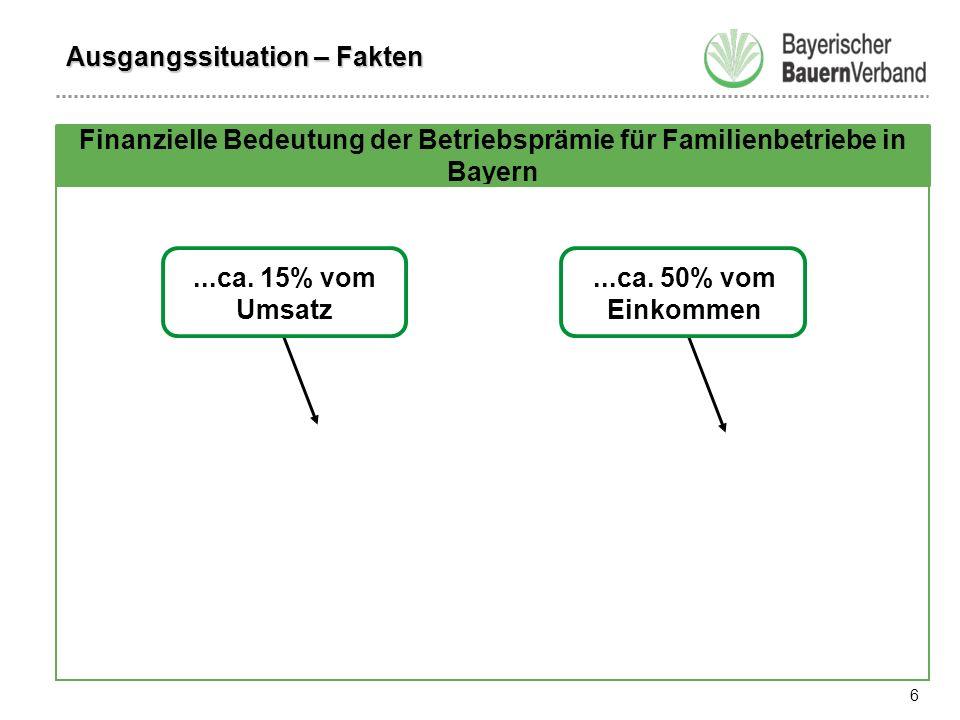 7  regional einheitliche Zahlungsansprüche Bayern: Ø ca.