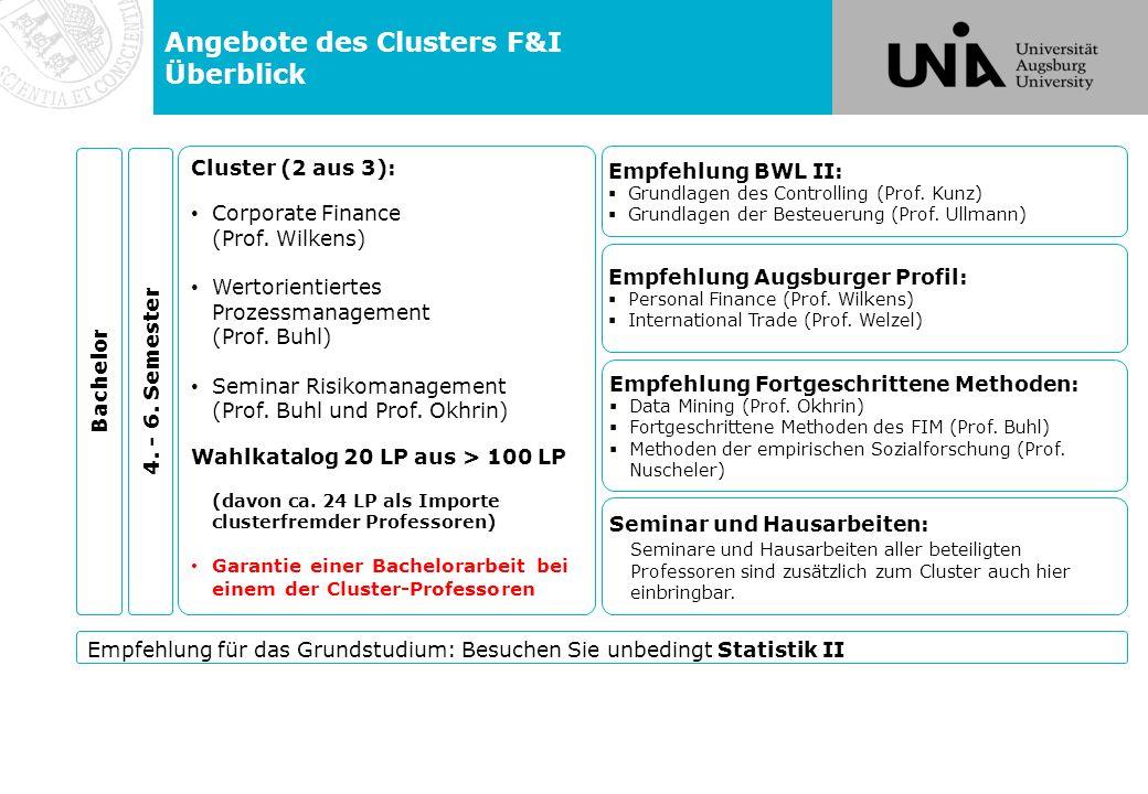 Angebote des Clusters F&I Überblick Cluster (2 aus 3): Corporate Finance (Prof.