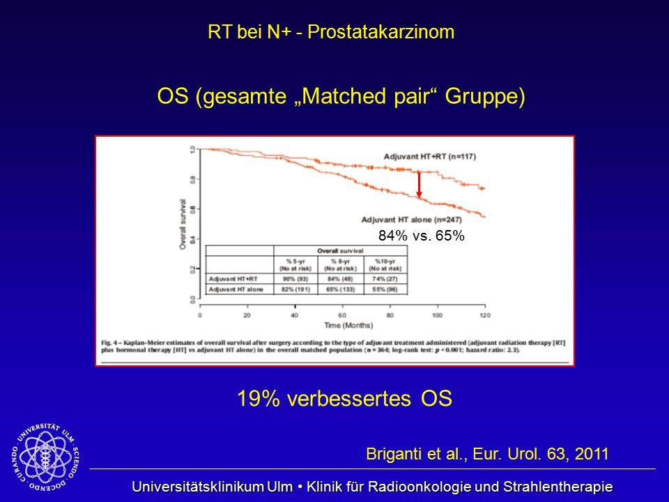 Universitätsklinikum Ulm Klinik für Radioonkologie und Strahlentherapie RT bei N+ - Prostatakarzinom Briganti et al., Eur. Urol. 63, 2011 OS (gesamte