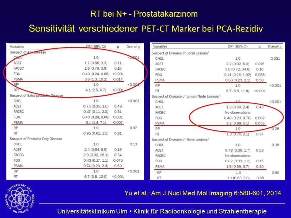 Universitätsklinikum Ulm Klinik für Radioonkologie und Strahlentherapie RT bei N+ - Prostatakarzinom Sensitivität verschiedener PET-CT Marker bei PCA-