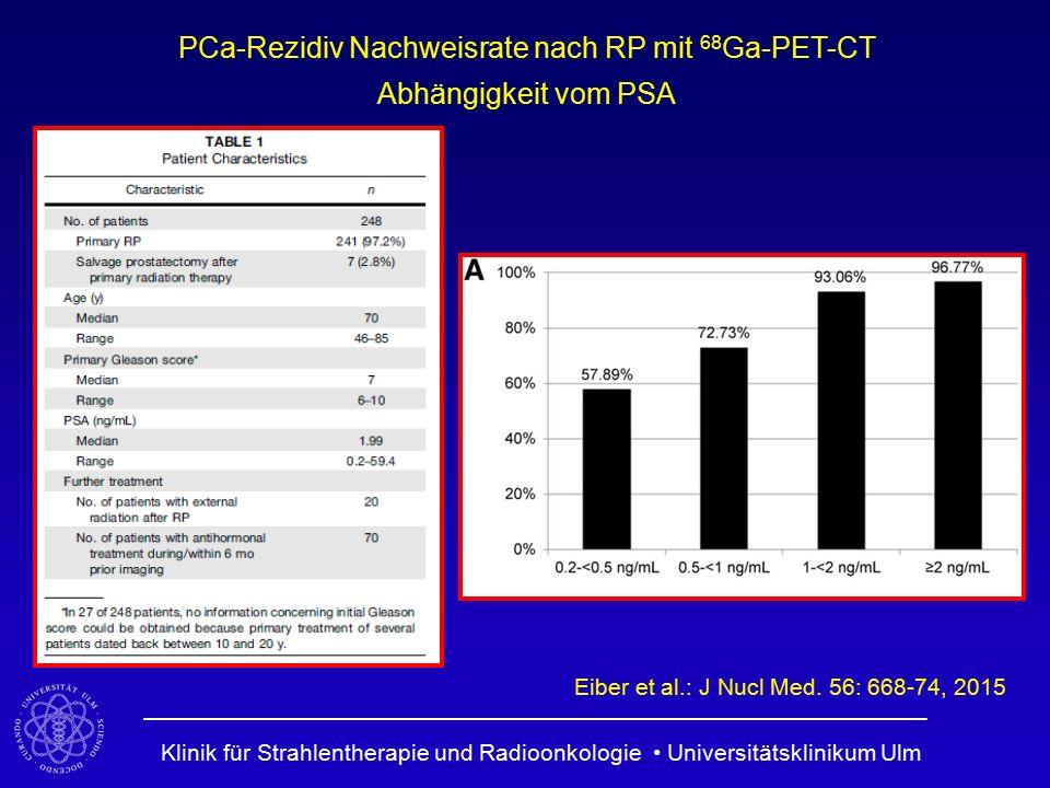 Klinik für Strahlentherapie und Radioonkologie Universitätsklinikum Ulm PCa-Rezidiv Nachweisrate nach RP mit 68 Ga-PET-CT Abhängigkeit vom PSA Eiber e
