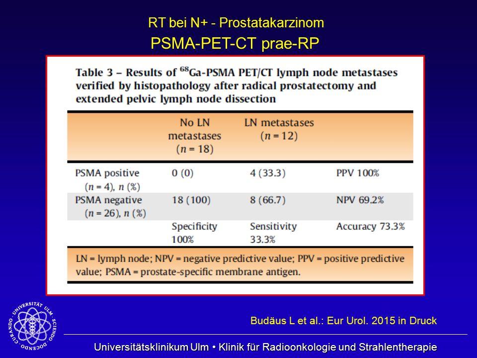 Universitätsklinikum Ulm Klinik für Radioonkologie und Strahlentherapie RT bei N+ - Prostatakarzinom PSMA-PET-CT prae-RP Budäus L et al.: Eur Urol. 20