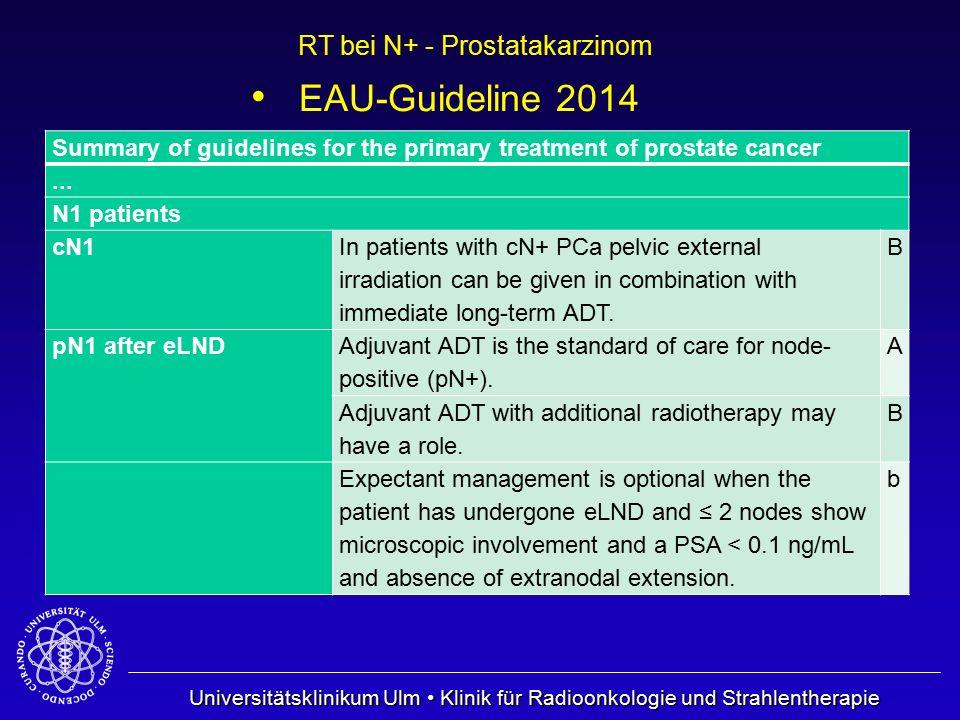 Universitätsklinikum Ulm Klinik für Radioonkologie und Strahlentherapie RT bei N+ - Prostatakarzinom EAU-Guideline 2014 Summary of guidelines for the