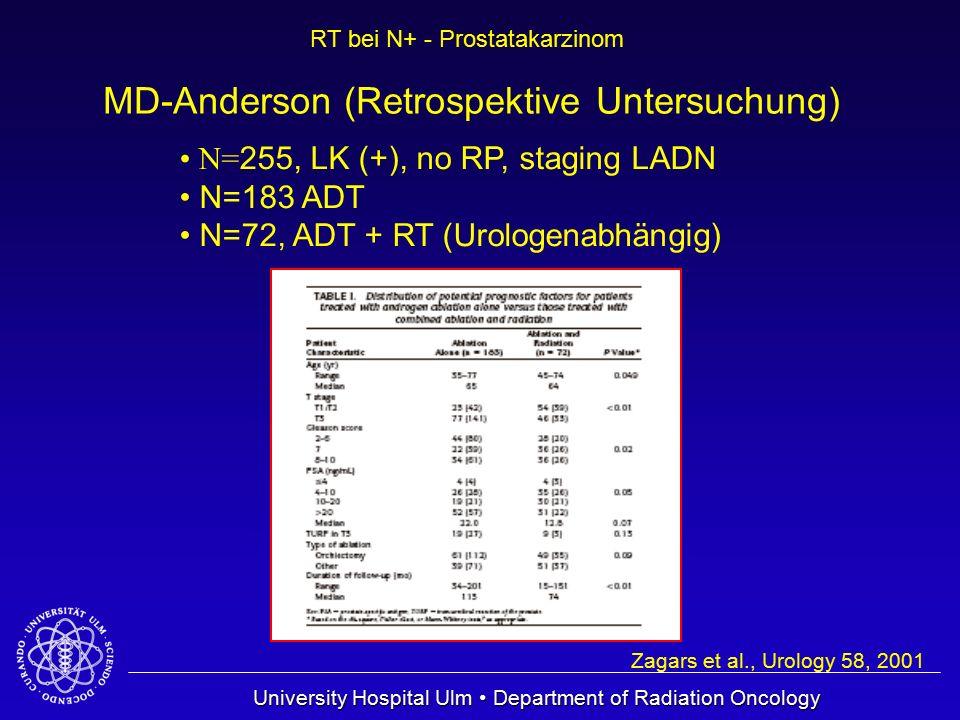 Universitätsklinikum Ulm Klinik für Radioonkologie und Strahlentherapie RT bei N+ - Prostatakarzinom RT bei pN+ nach Salvage LAD und Progress