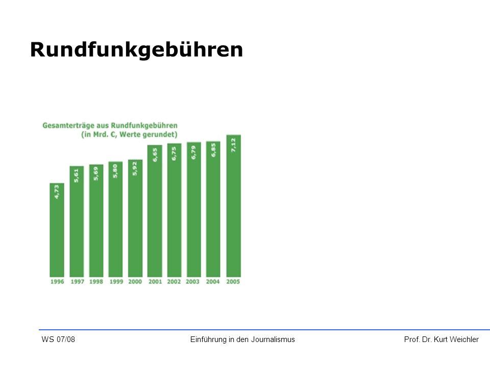 Rundfunkgebühren Prof. Dr. Kurt WeichlerEinführung in den Journalismus WS 07/08