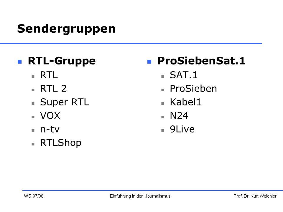 Sendergruppen RTL-Gruppe RTL RTL 2 Super RTL VOX n-tv RTLShop ProSiebenSat.1 SAT.1 ProSieben Kabel1 N24 9Live Prof. Dr. Kurt WeichlerEinführung in den