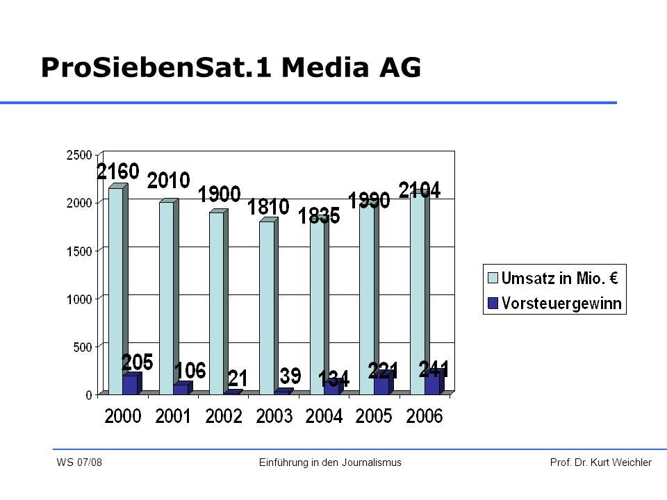 ProSiebenSat.1 Media AG Prof. Dr. Kurt WeichlerEinführung in den Journalismus WS 07/08