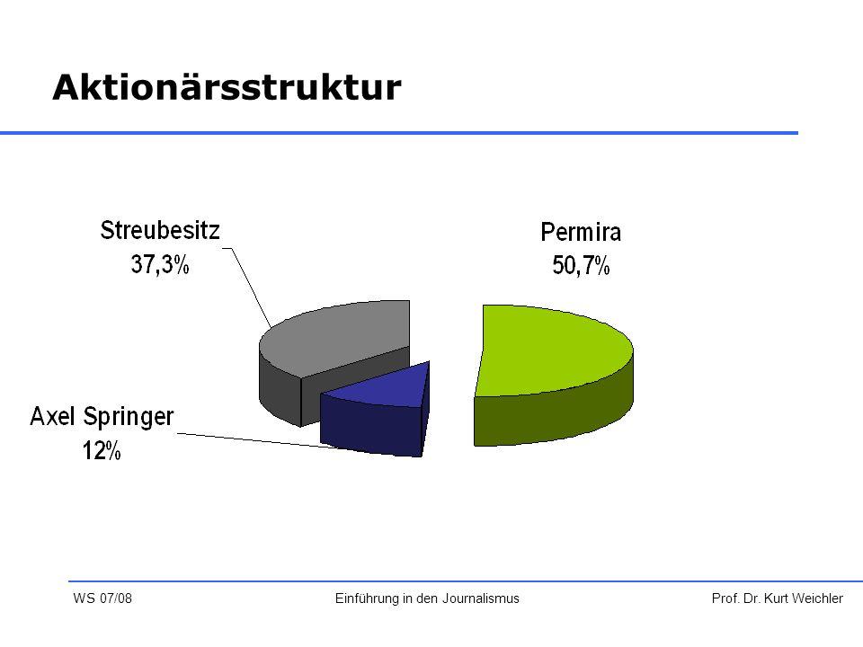 Aktionärsstruktur Prof. Dr. Kurt WeichlerEinführung in den Journalismus WS 07/08