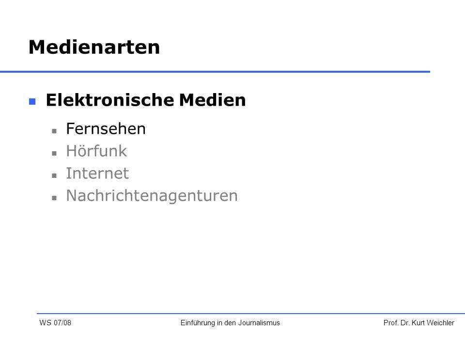 Medienarten Prof. Dr. Kurt WeichlerEinführung in den Journalismus WS 07/08 Elektronische Medien Fernsehen Hörfunk Internet Nachrichtenagenturen