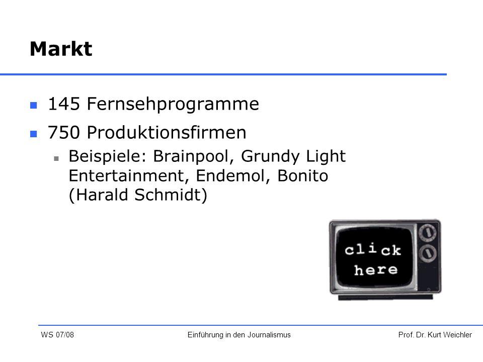 Markt 145 Fernsehprogramme 750 Produktionsfirmen Beispiele: Brainpool, Grundy Light Entertainment, Endemol, Bonito (Harald Schmidt) Prof. Dr. Kurt Wei