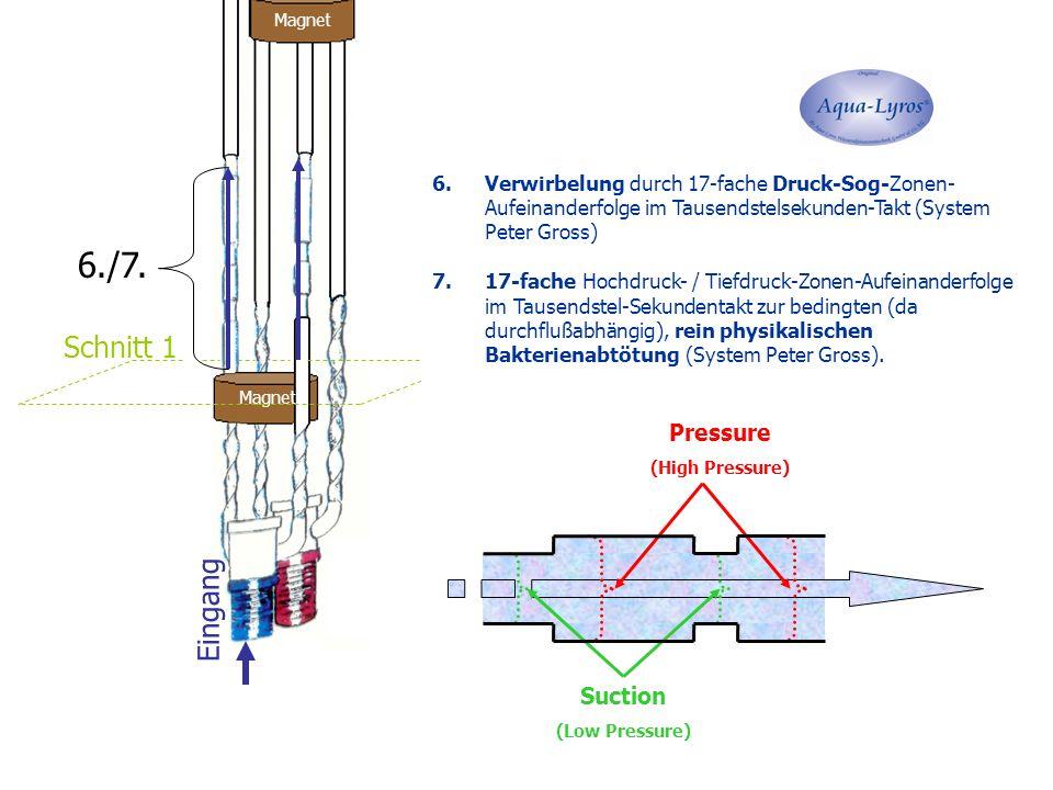 Teil 1: Input Magnet Eingang Schnitt 1 6.Verwirbelung durch 17-fache Druck-Sog-Zonen- Aufeinanderfolge im Tausendstelsekunden-Takt (System Peter Gross) 7.17-fache Hochdruck- / Tiefdruck-Zonen-Aufeinanderfolge im Tausendstel-Sekundentakt zur bedingten (da durchflußabhängig), rein physikalischen Bakterienabtötung (System Peter Gross).