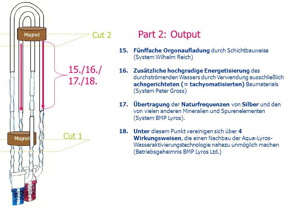 15.Fünffache Orgonaufladung durch Schichtbauweise (System Wilhelm Reich) 16.Zusätzliche hochgradige Energetisierung des durchströmenden Wassers durch