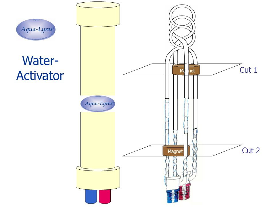 Cut 2 Cut 1 Water- Activator Magnet